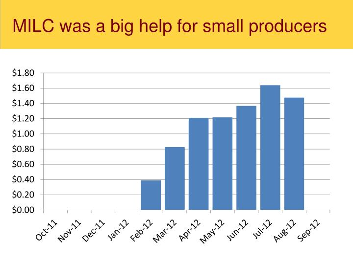 MILC was a big help for small producers