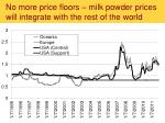 no more price floors milk powder prices will integrate with the rest of the world