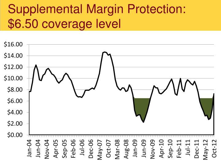 Supplemental Margin Protection: $6.50 coverage level
