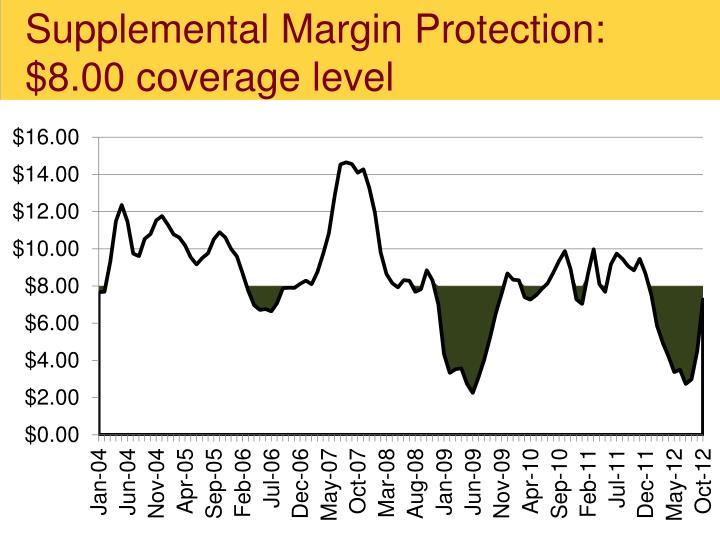 Supplemental Margin Protection: $8.00 coverage level