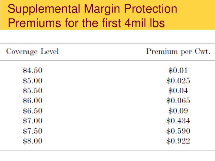 Supplemental Margin Protection