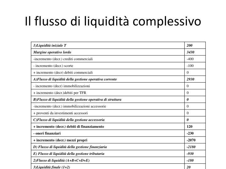 Il flusso di liquidità complessivo