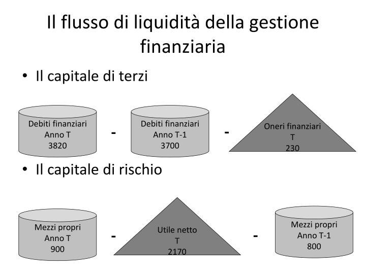 Il flusso di liquidità della gestione finanziaria