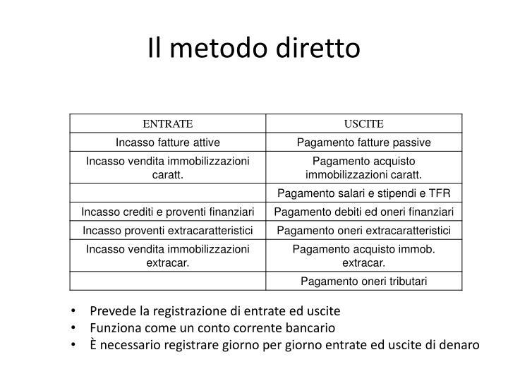 Il metodo diretto
