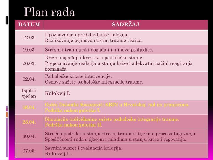 Plan rada