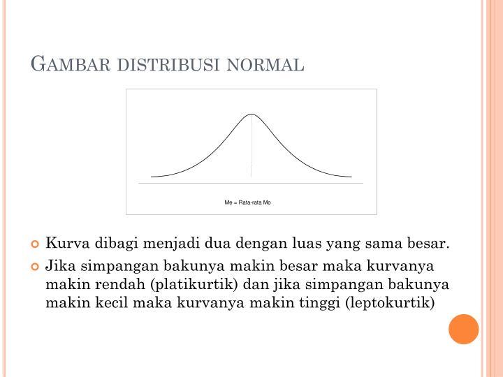 Gambar distribusi normal