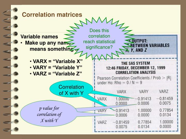 Correlation matrices