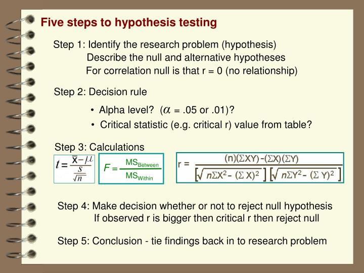 Five steps to hypothesis testing