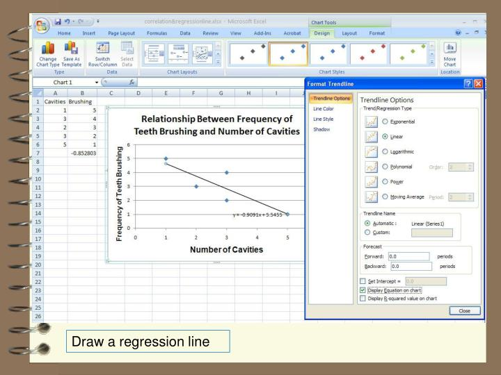 Draw a regression line