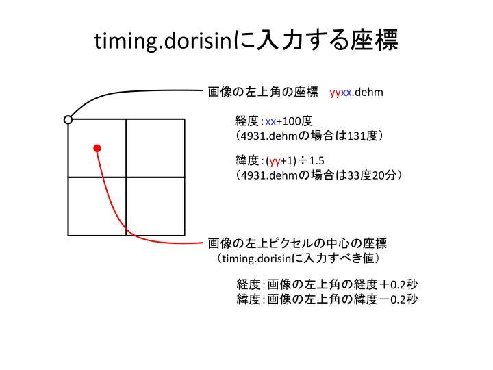 timing.dorisin