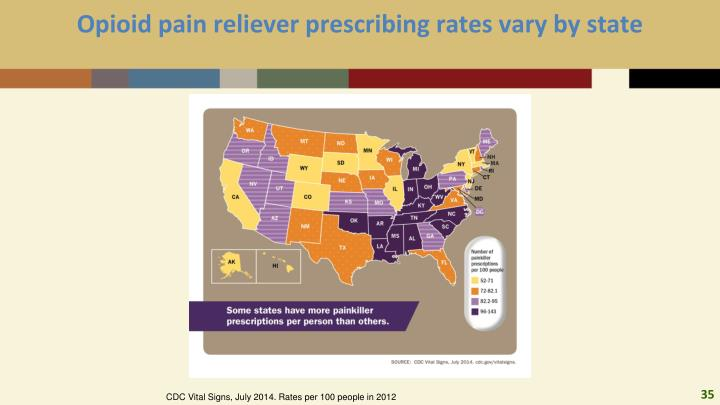 Opioid pain reliever prescribing rates vary by state