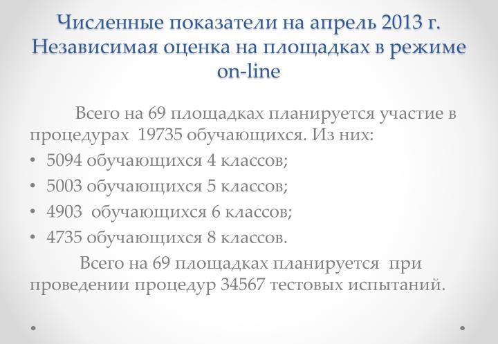 Численные показатели на апрель 2013 г. Независимая оценка на площадках в режиме