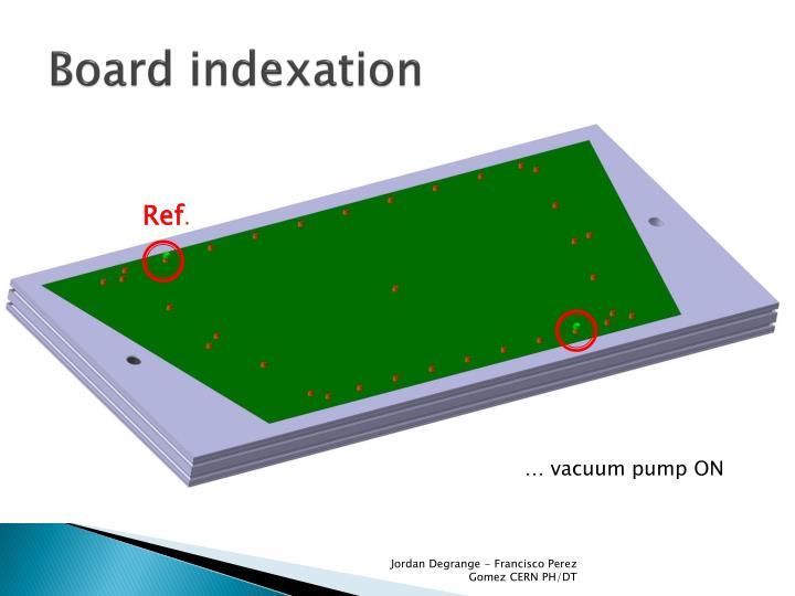 Board indexation