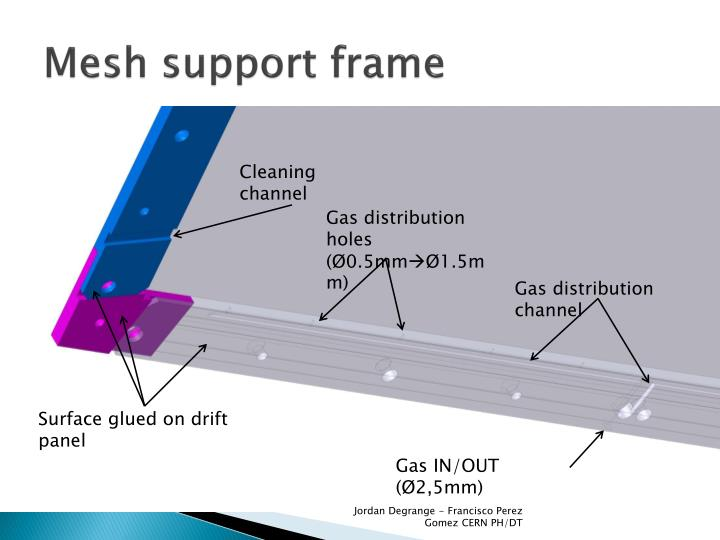 Mesh support frame