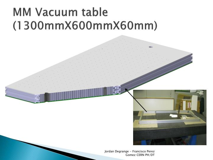 MM Vacuum