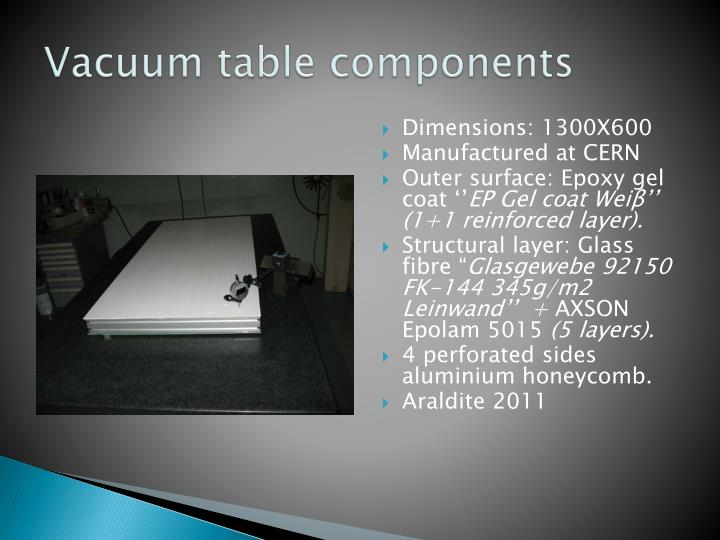 Vacuum table components