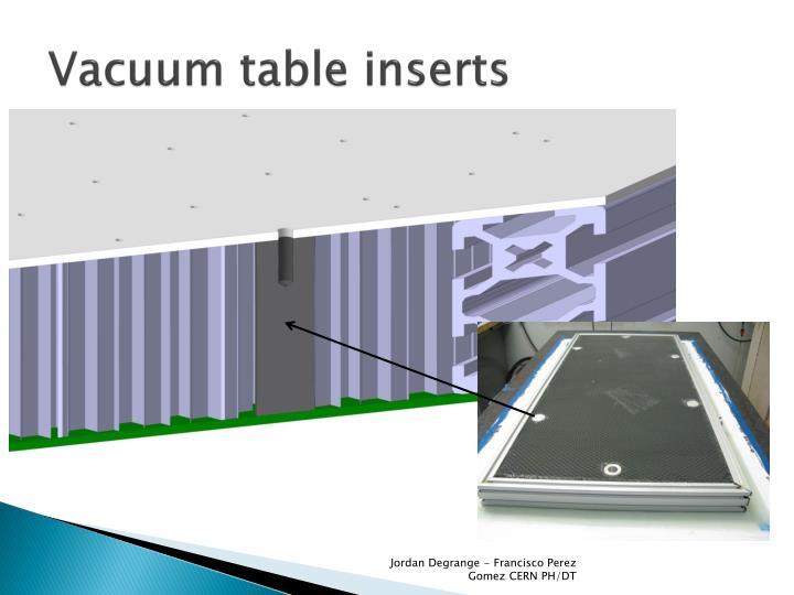 Vacuum table inserts