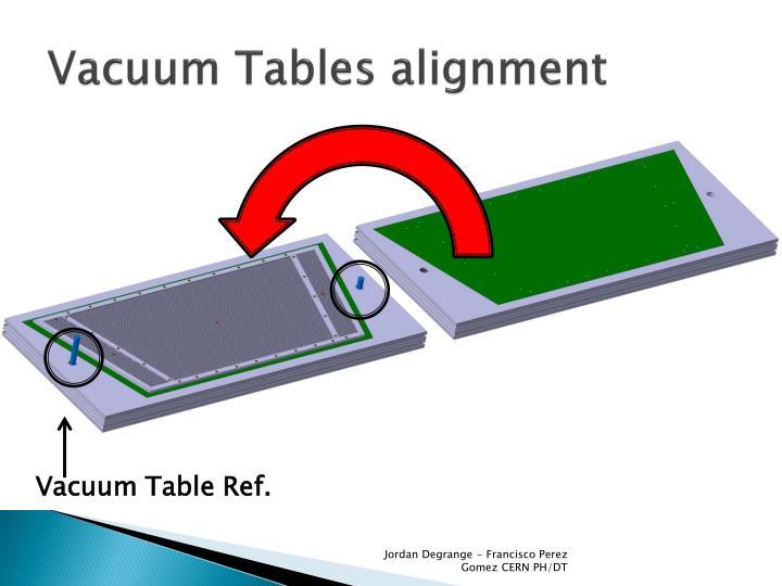 Vacuum Tables alignment