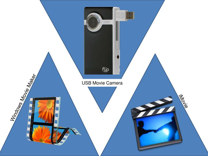 USB Movie Camera