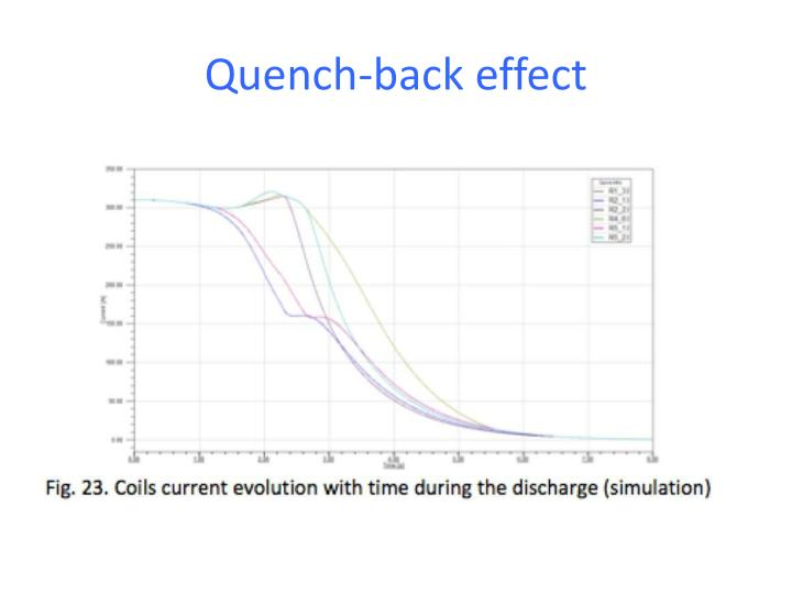 Quench-back effect