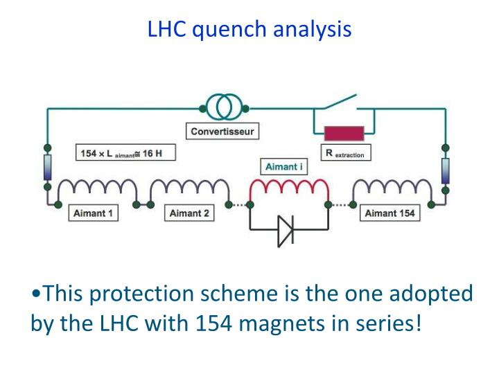 LHC quench analysis