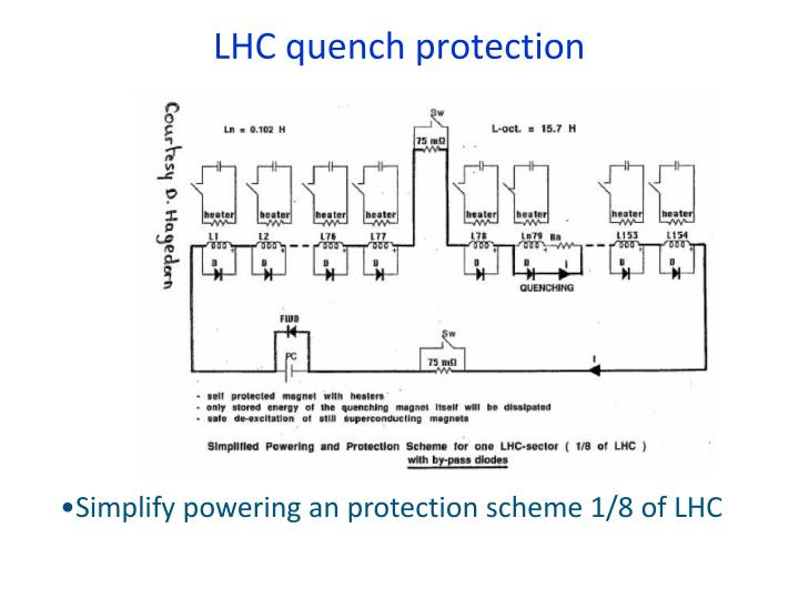 LHC quench protection