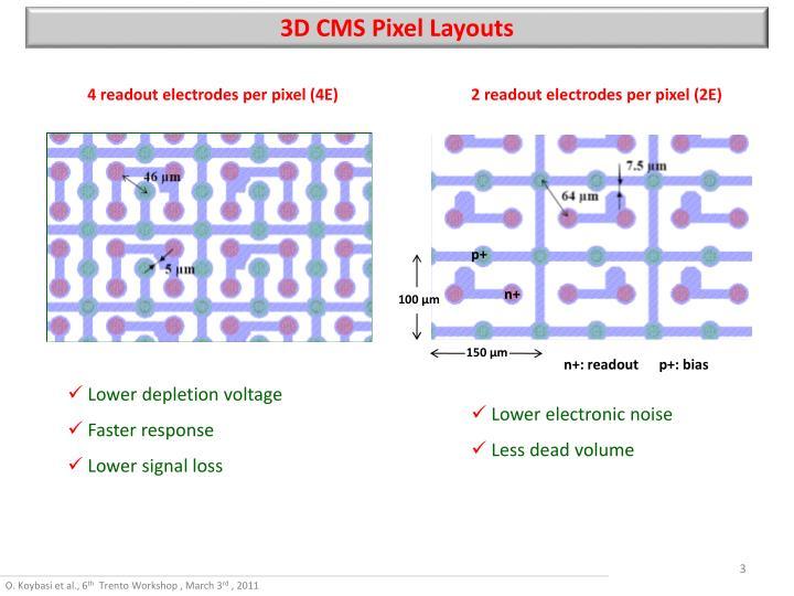 3D CMS Pixel Layouts