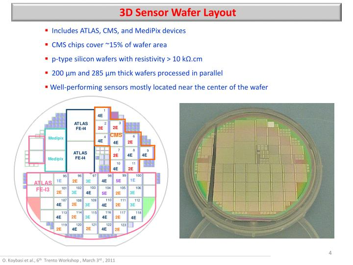 3D Sensor Wafer Layout