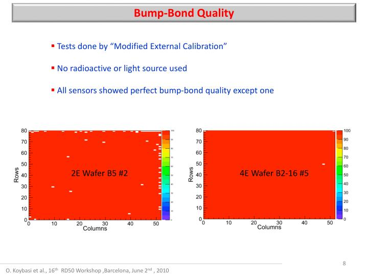 Bump-Bond Quality