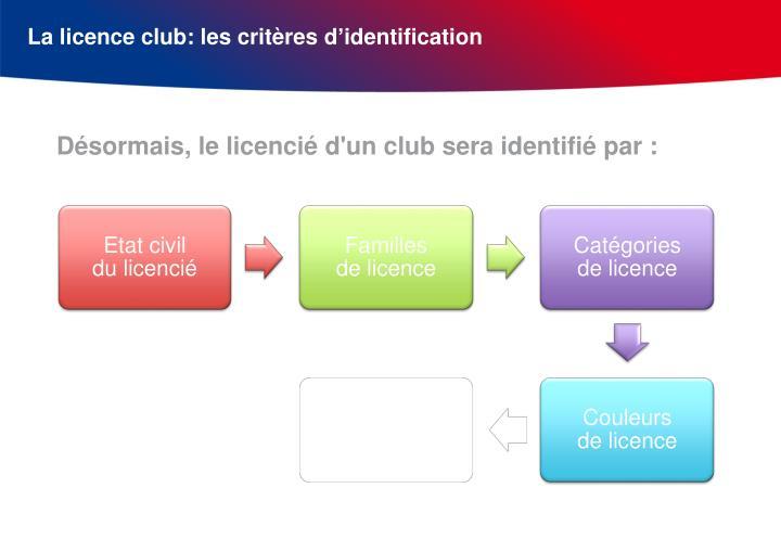 La licence club: les critères d'identification