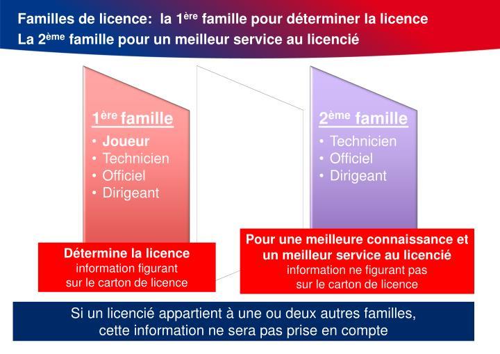 Familles de licence:  la 1