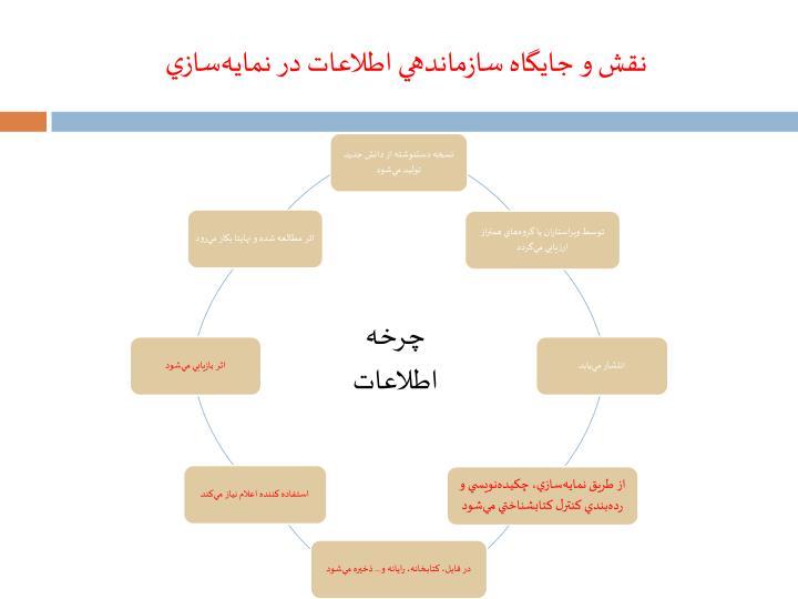 نقش و جايگاه سازماندهي اطلاعات در نمايهسازي