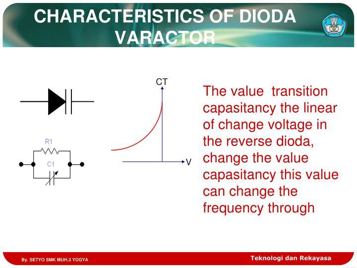 CHARACTERISTICS OF DIODA VARACTOR