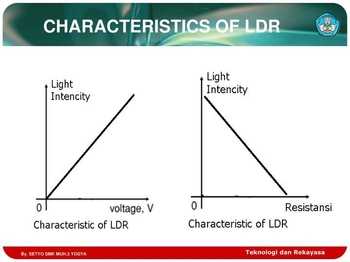 CHARACTERISTICS OF LDR