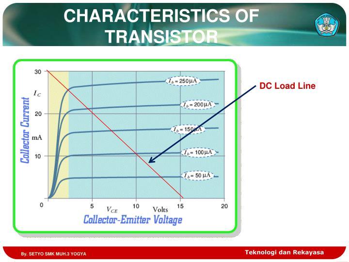 CHARACTERISTICS OF TRANSISTOR