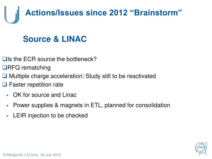 "Actions/Issues since 2012 ""Brainstorm"""