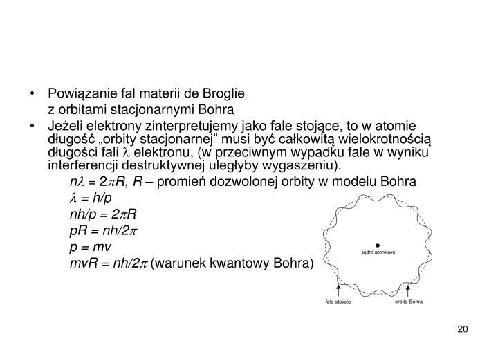 Powiązanie fal materii de Broglie