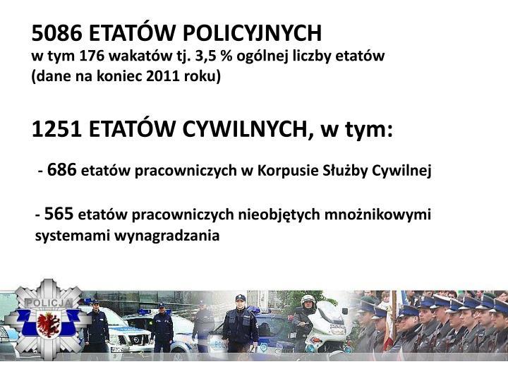 5086 ETATÓW POLICYJNYCH
