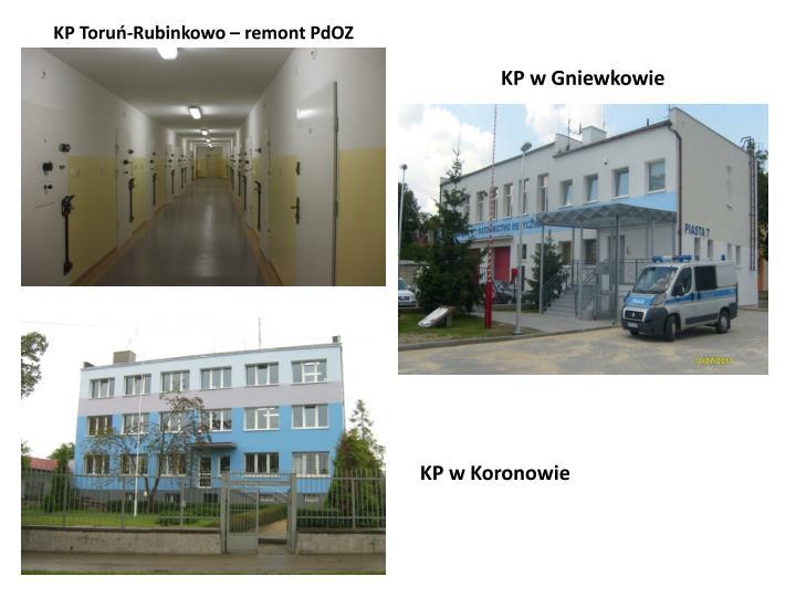 KP Toruń-Rubinkowo – remont