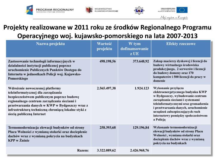 Projekty realizowane w 2011 roku ze środków Regionalnego Programu Operacyjnego woj. kujawsko-pomorskiego na lata 2007-2013