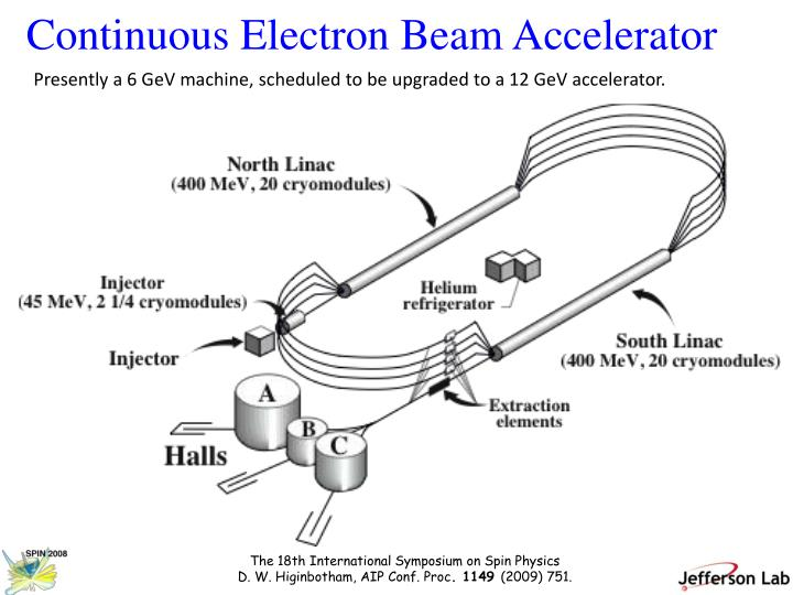 Continuous Electron Beam Accelerator