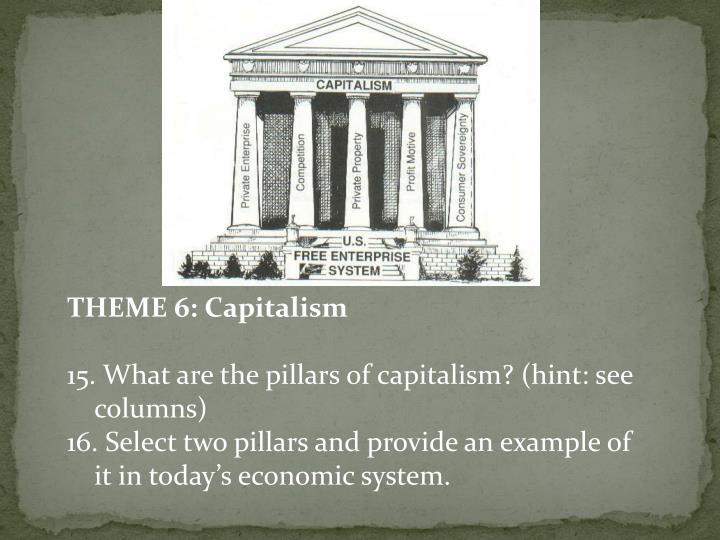 THEME 6: Capitalism