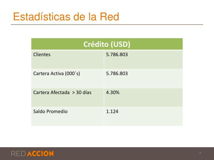 Estadísticas de la Red
