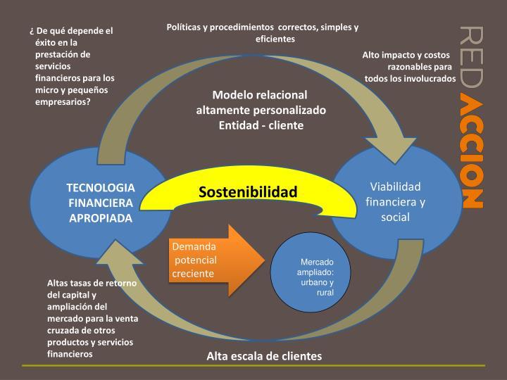 Políticas y procedimientos  correctos, simples y eficientes
