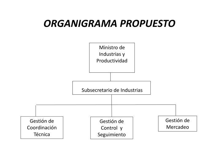 Ministro de Industrias y Productividad