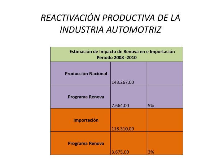 REACTIVACIÓN PRODUCTIVA DE LA INDUSTRIA AUTOMOTRIZ