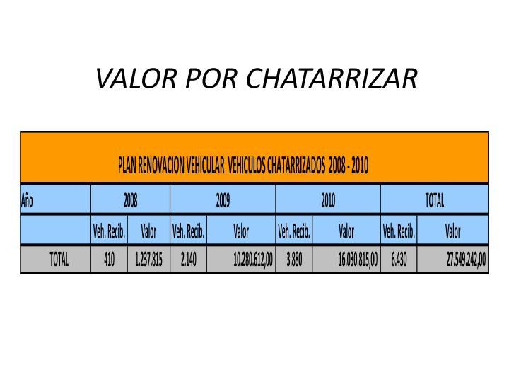 VALOR POR CHATARRIZAR