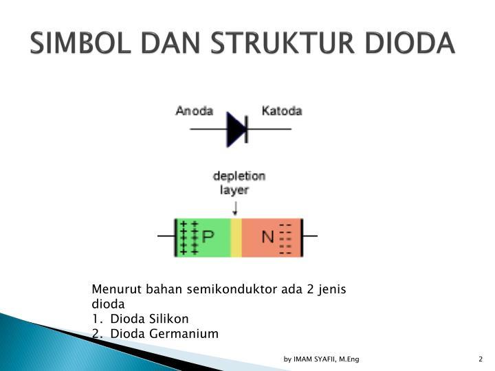 SIMBOL DAN STRUKTUR DIODA