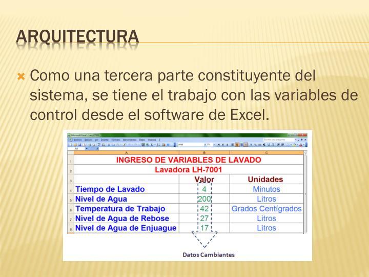 Como una tercera parte constituyente del sistema, se tiene el trabajo con las variables de control desde el software de Excel.
