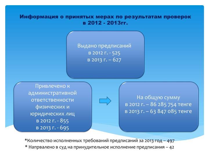 Информация о принятых мерах по результатам проверок